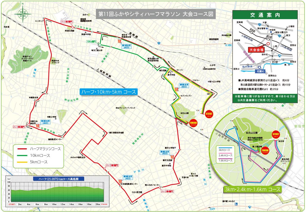 第11階ふかやシティハーフマラソン 大会コース図